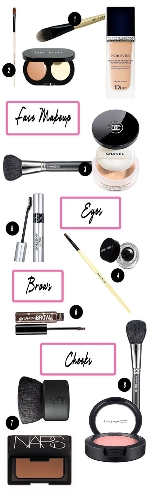 Daily Makeup Essentials