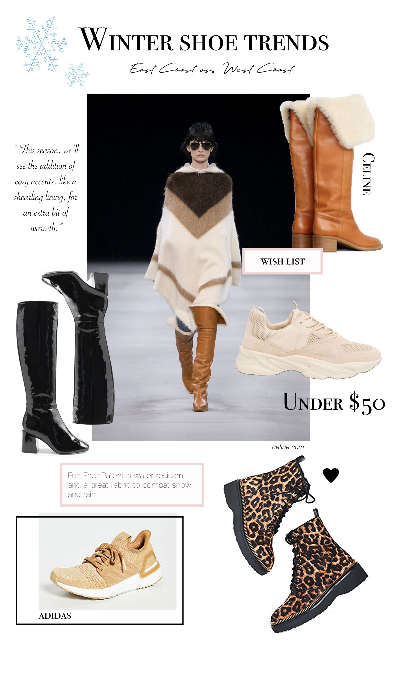 winter shoe trends collage